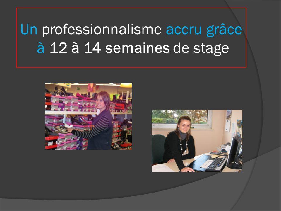 Le stage en milieu professionnel Vous pouvez choisir deffectuer votre stage dans une ou deux unités commerciales UNITE COMMERCIALE .