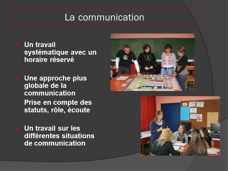 La communication Un travail systématique avec un horaire réservé Une approche plus globale de la communication Prise en compte des statuts, rôle, écoute Un travail sur les différentes situations de communication