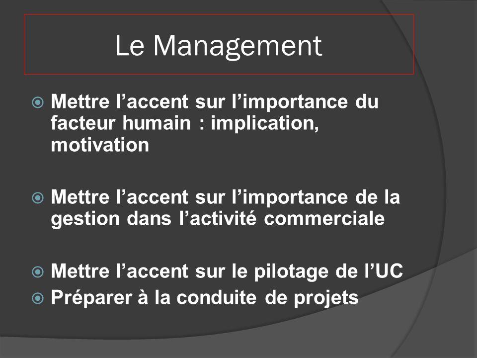 Le Management Mettre laccent sur limportance du facteur humain : implication, motivation Mettre laccent sur limportance de la gestion dans lactivité commerciale Mettre laccent sur le pilotage de lUC Préparer à la conduite de projets