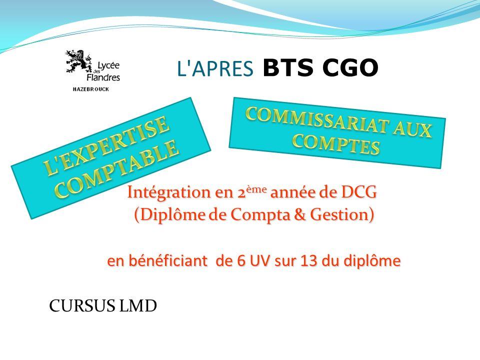 L APRES BTS CGO Intégration en 2 ème année de DCG (Diplôme de Compta & Gestion) (Diplôme de Compta & Gestion) en bénéficiant de 6 UV sur 13 du diplôme en bénéficiant de 6 UV sur 13 du diplôme CURSUS LMD