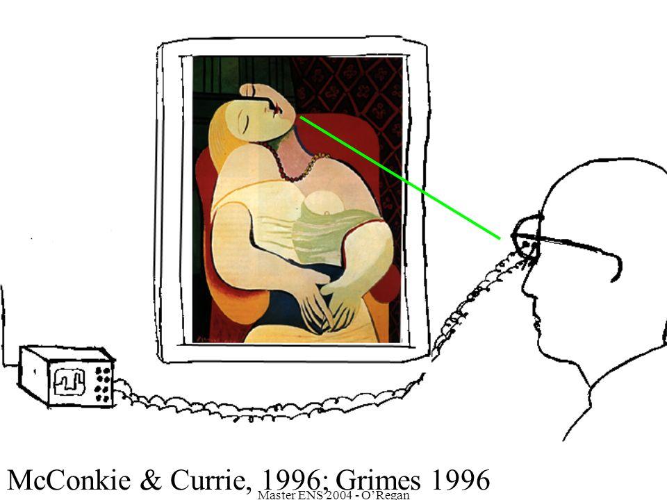 Master ENS 2004 - ORegan McConkie & Currie, 1996; Grimes 1996