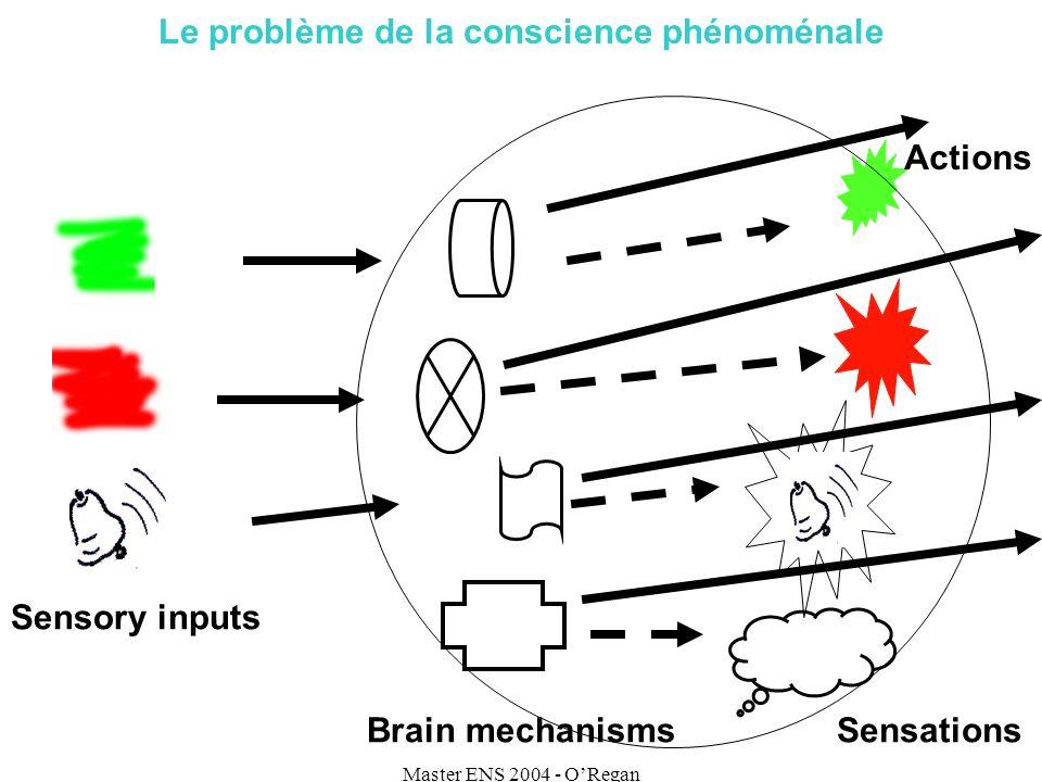 Le problème de la conscience phénoménale Brain mechanisms Sensations Sensory inputs Actions