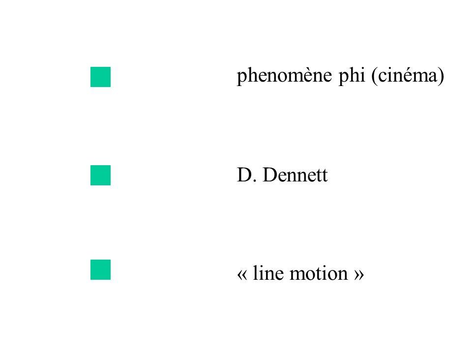 phenomène phi (cinéma) D. Dennett « line motion »