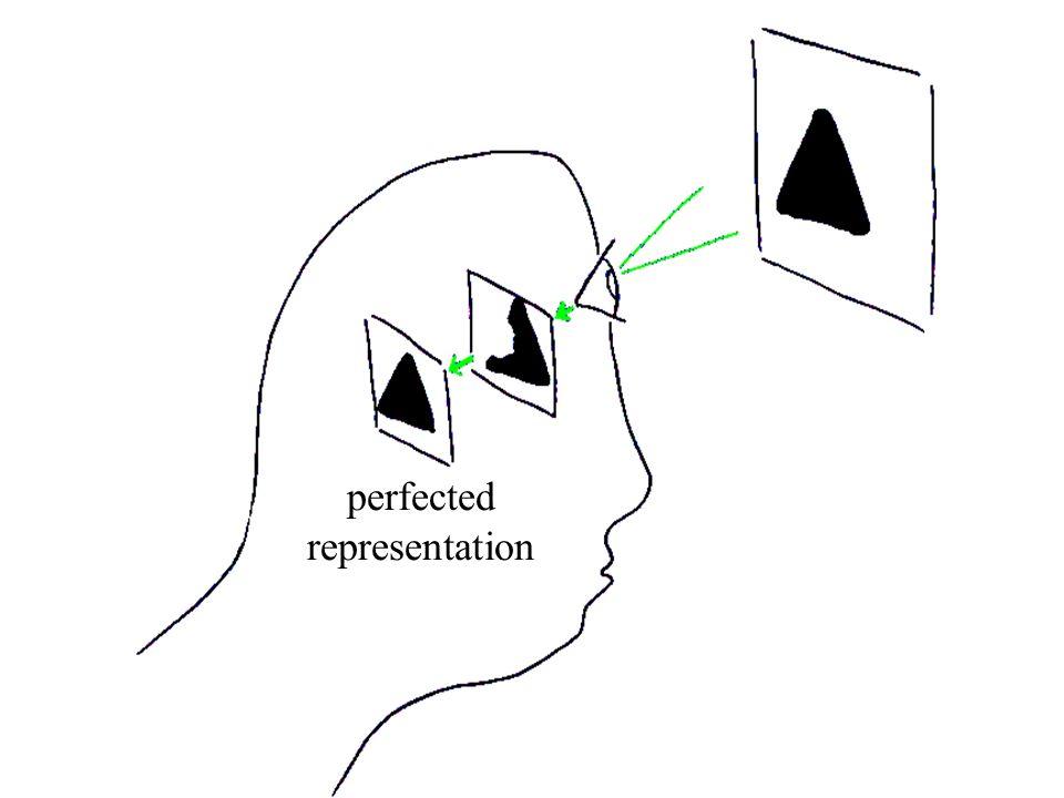 perfected representation