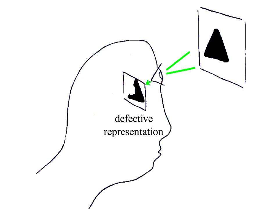 defective representation