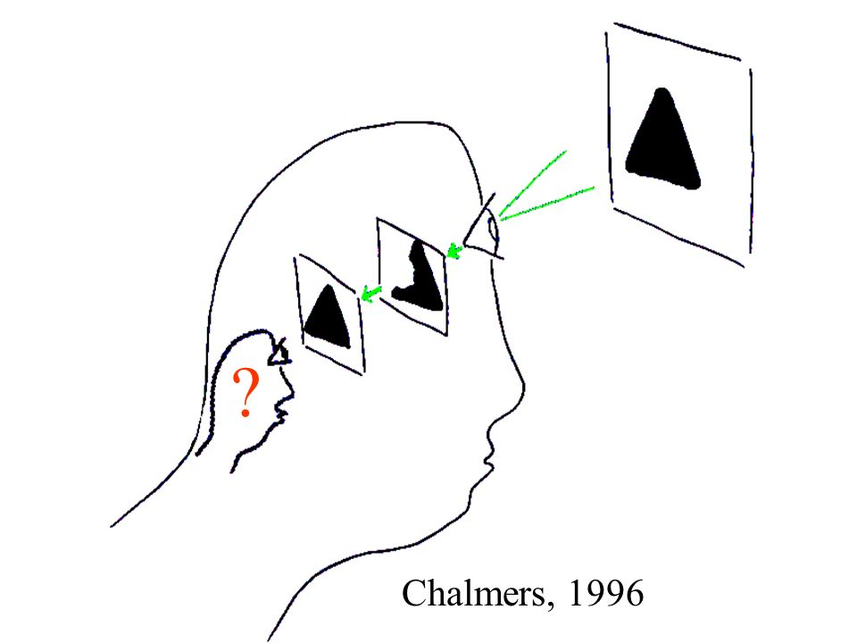 ? Chalmers, 1996