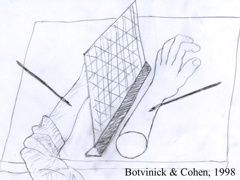 Botvinick & Cohen, 1998
