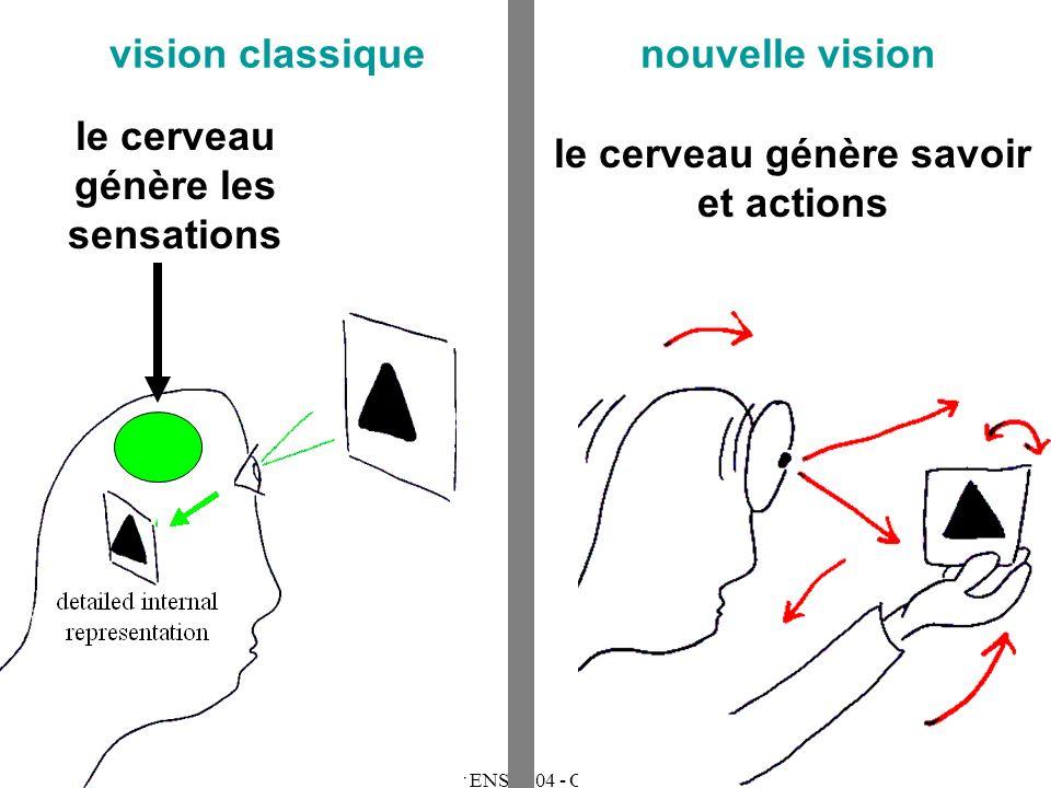 Master ENS 2004 - ORegan le cerveau génère savoir et actions le cerveau génère les sensations vision classique nouvelle vision