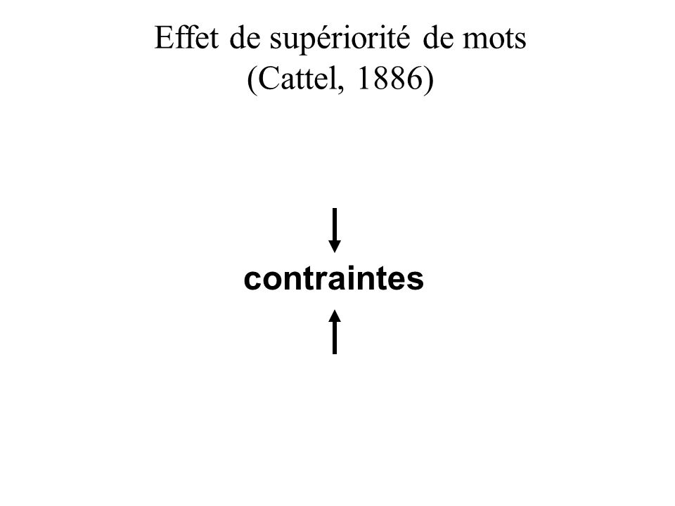 contraintes Effet de supériorité de mots (Cattel, 1886)