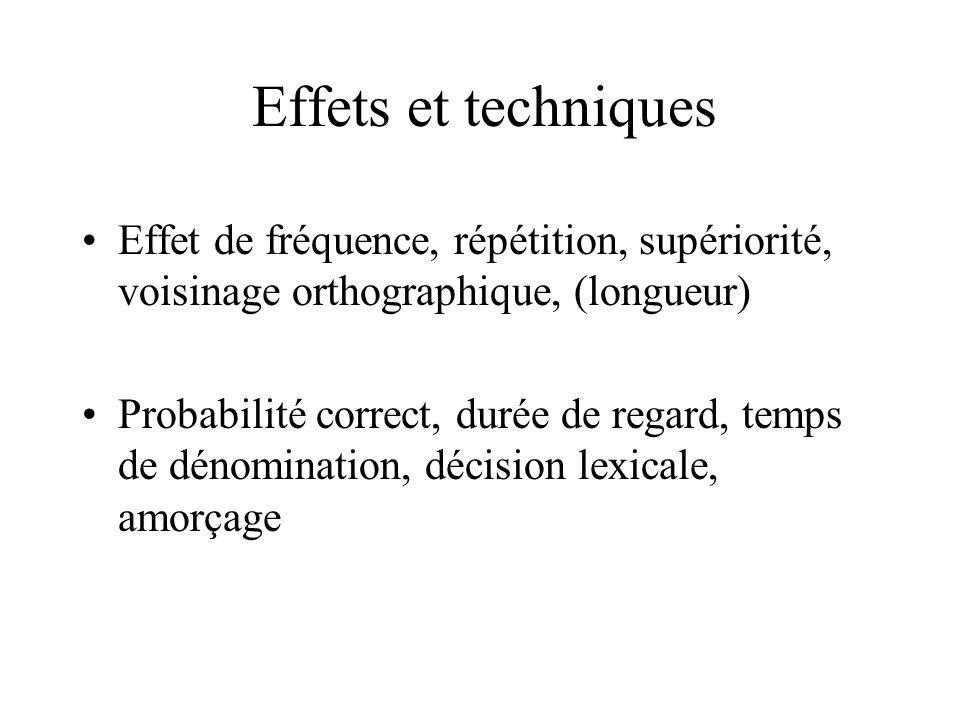 Effets et techniques Effet de fréquence, répétition, supériorité, voisinage orthographique, (longueur) Probabilité correct, durée de regard, temps de
