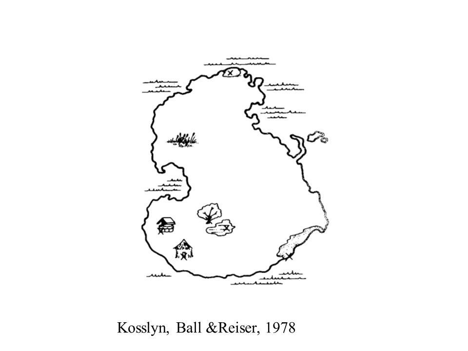 Kosslyn, Ball &Reiser, 1978