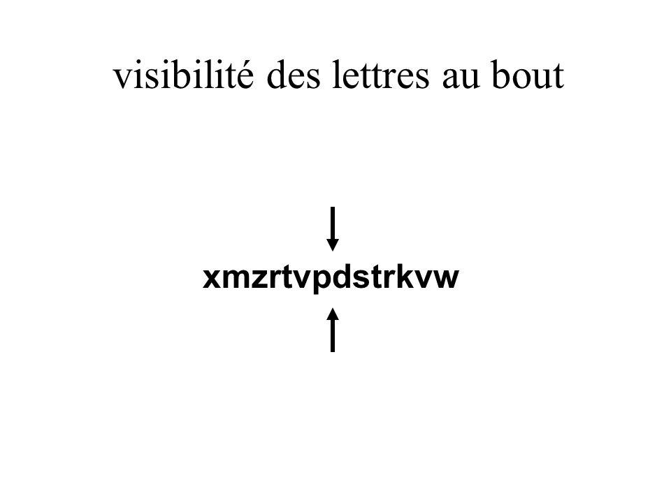 visibilité des lettres au bout xmzrtvpdstrkvw