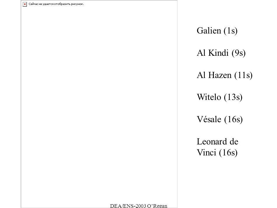DEA/ENS-2003 ORegan Galien (1s) Al Kindi (9s) Al Hazen (11s) Witelo (13s) Vésale (16s) Leonard de Vinci (16s)