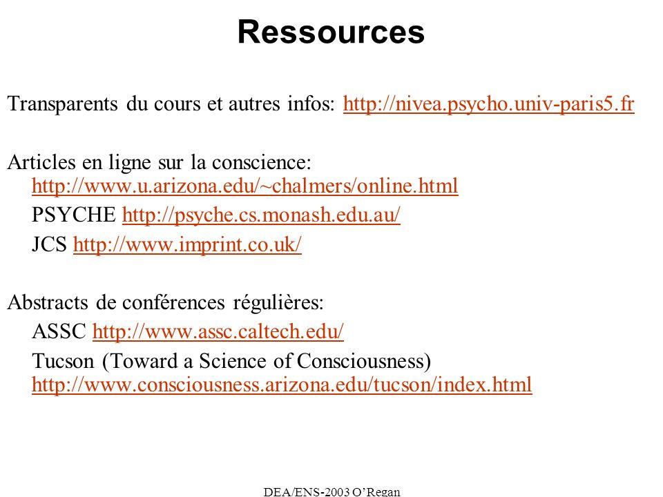 DEA/ENS-2003 ORegan Ressources Transparents du cours et autres infos: http://nivea.psycho.univ-paris5.frhttp://nivea.psycho.univ-paris5.fr Articles en ligne sur la conscience: http://www.u.arizona.edu/~chalmers/online.html http://www.u.arizona.edu/~chalmers/online.html PSYCHE http://psyche.cs.monash.edu.au/http://psyche.cs.monash.edu.au/ JCS http://www.imprint.co.uk/http://www.imprint.co.uk/ Abstracts de conférences régulières: ASSC http://www.assc.caltech.edu/http://www.assc.caltech.edu/ Tucson (Toward a Science of Consciousness) http://www.consciousness.arizona.edu/tucson/index.html http://www.consciousness.arizona.edu/tucson/index.html