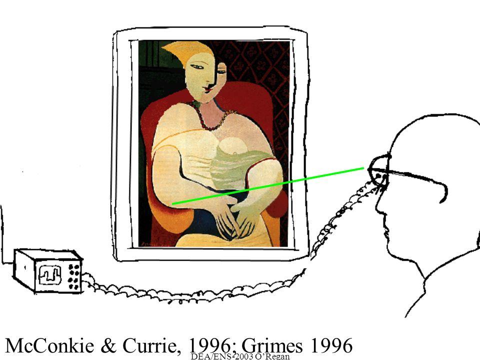 DEA/ENS-2003 ORegan McConkie & Currie, 1996; Grimes 1996