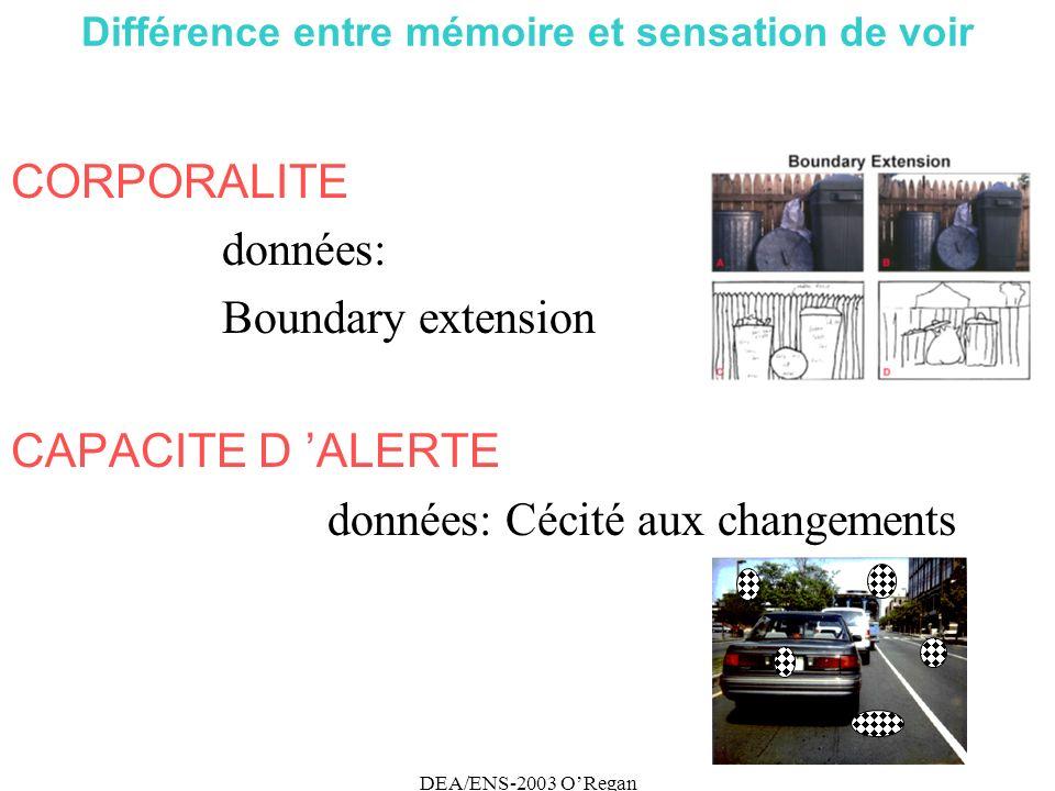 DEA/ENS-2003 ORegan Différence entre mémoire et sensation de voir CORPORALITE données: Boundary extension CAPACITE D ALERTE données: Cécité aux changements