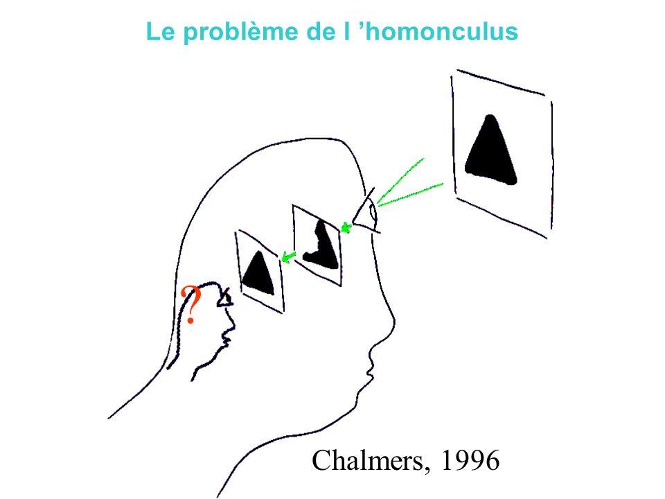 DEA/ENS-2003 ORegan ? Chalmers, 1996 Le problème de l homonculus
