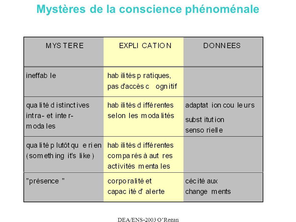 DEA/ENS-2003 ORegan Mystères de la conscience phénoménale