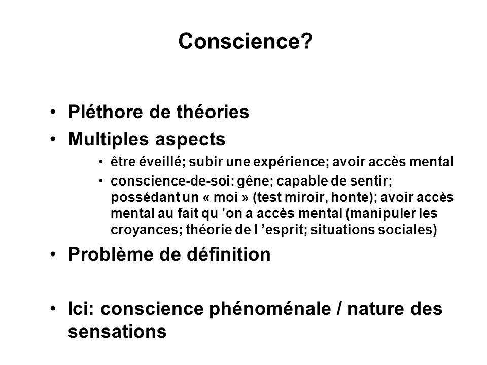 Ressources Transparents du cours et autres infos: http://nivea.psycho.univ- paris5.frhttp://nivea.psycho.univ- paris5.fr Articles en ligne sur la conscience: http://www.u.arizona.edu/~chalmers/online.html http://www.u.arizona.edu/~chalmers/online.html PSYCHE http://psyche.cs.monash.edu.au/http://psyche.cs.monash.edu.au/ JCS http://www.imprint.co.uk/http://www.imprint.co.uk/ Abstracts de conférences régulières: ASSC http://www.assc.caltech.edu/http://www.assc.caltech.edu/ Tucson (Toward a Science of Consciousness) http://www.consciousness.arizona.edu/tucson/index.html http://www.consciousness.arizona.edu/tucson/index.html