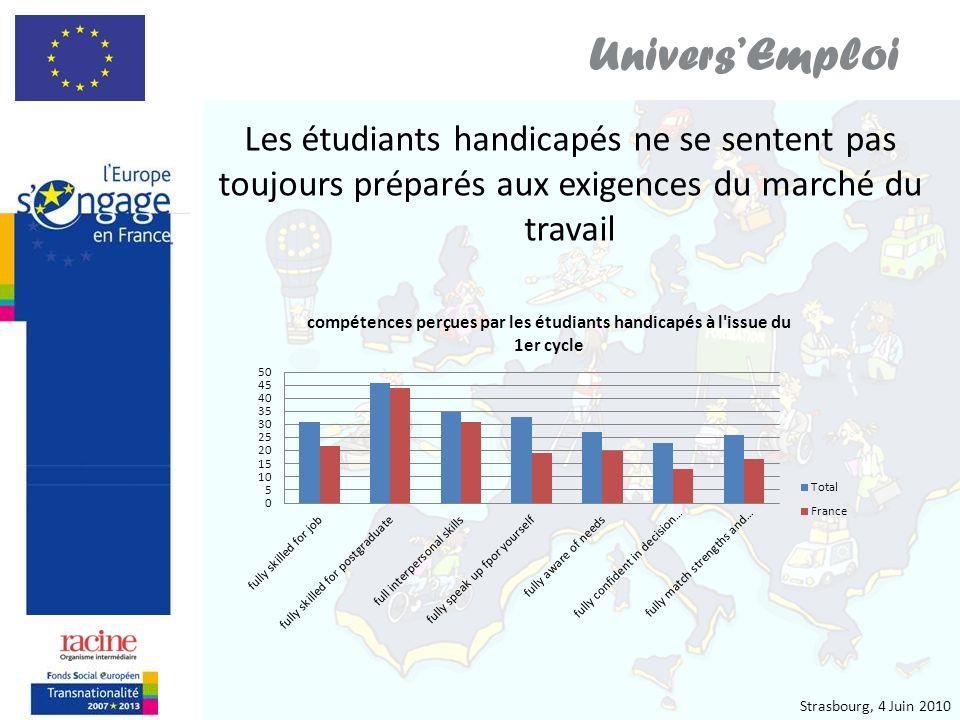 Strasbourg, 4 Juin 2010 UniversEmploi Les étudiants handicapés ne se sentent pas toujours préparés aux exigences du marché du travail