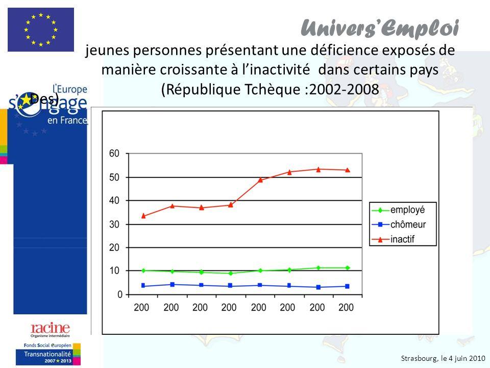 Strasbourg, 4 Juin 2010 UniversEmploi Des possibilités dinsertion peu explicites à lissue de lenseignement supérieur