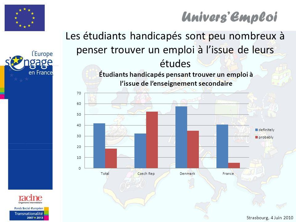 Strasbourg, 4 Juin 2010 UniversEmploi Les étudiants handicapés sont peu nombreux à penser trouver un emploi à lissue de leurs études