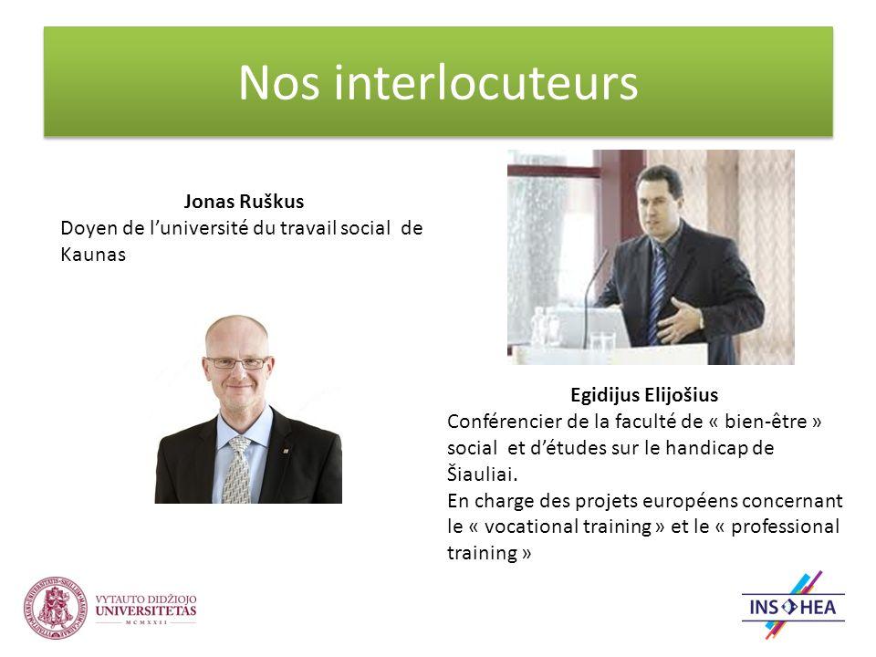 Programme de travail 2012-03-26, Monday (theoretical part, 8 hr.) 03-27, Tuesday (practical part): Radviliskis, Seduva.