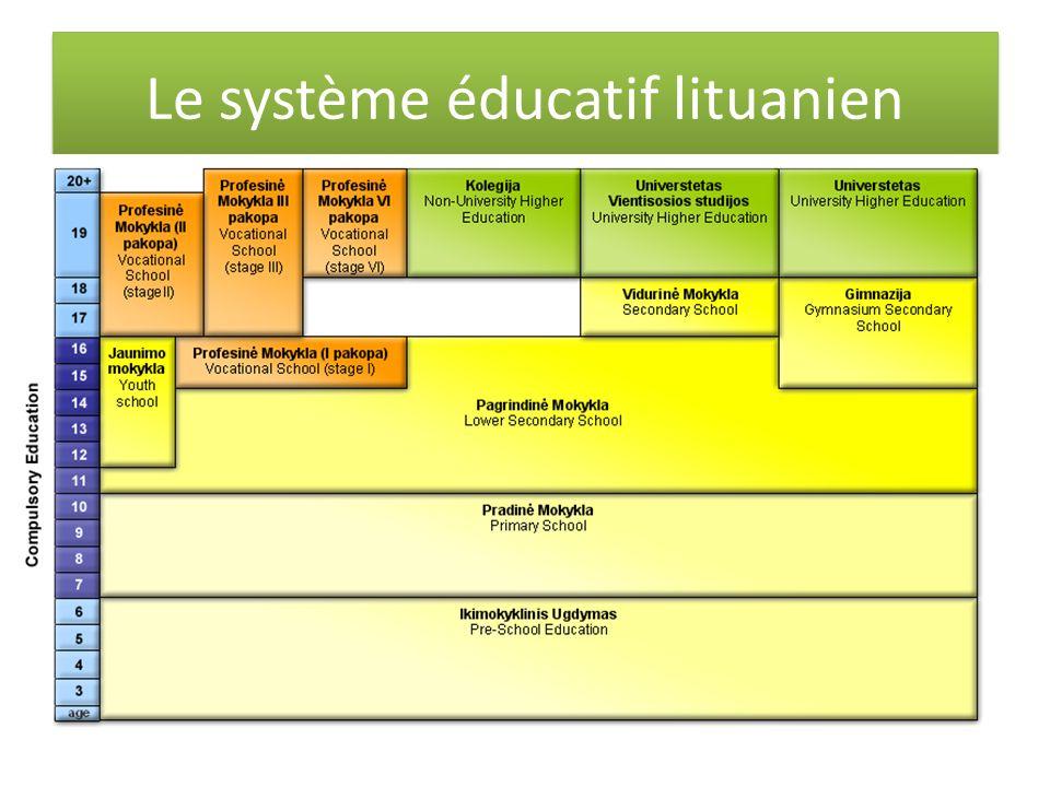 Le système éducatif lituanien