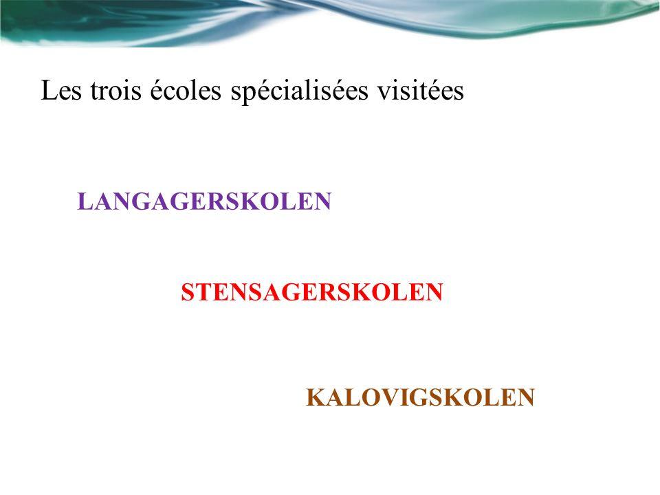 Les trois écoles spécialisées visitées STENSAGERSKOLEN LANGAGERSKOLEN KALOVIGSKOLEN