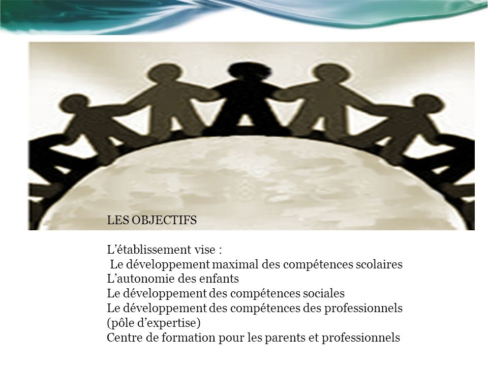 LES OBJECTIFS Létablissement vise : Le développement maximal des compétences scolaires Lautonomie des enfants Le développement des compétences sociales Le développement des compétences des professionnels (pôle dexpertise) Centre de formation pour les parents et professionnels