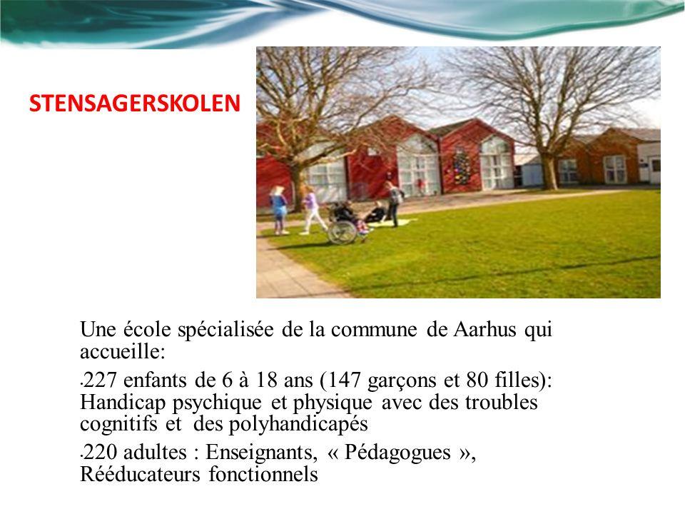 Une école spécialisée de la commune de Aarhus qui accueille: 227 enfants de 6 à 18 ans (147 garçons et 80 filles): Handicap psychique et physique avec des troubles cognitifs et des polyhandicapés 220 adultes : Enseignants, « Pédagogues », Rééducateurs fonctionnels STENSAGERSKOLEN