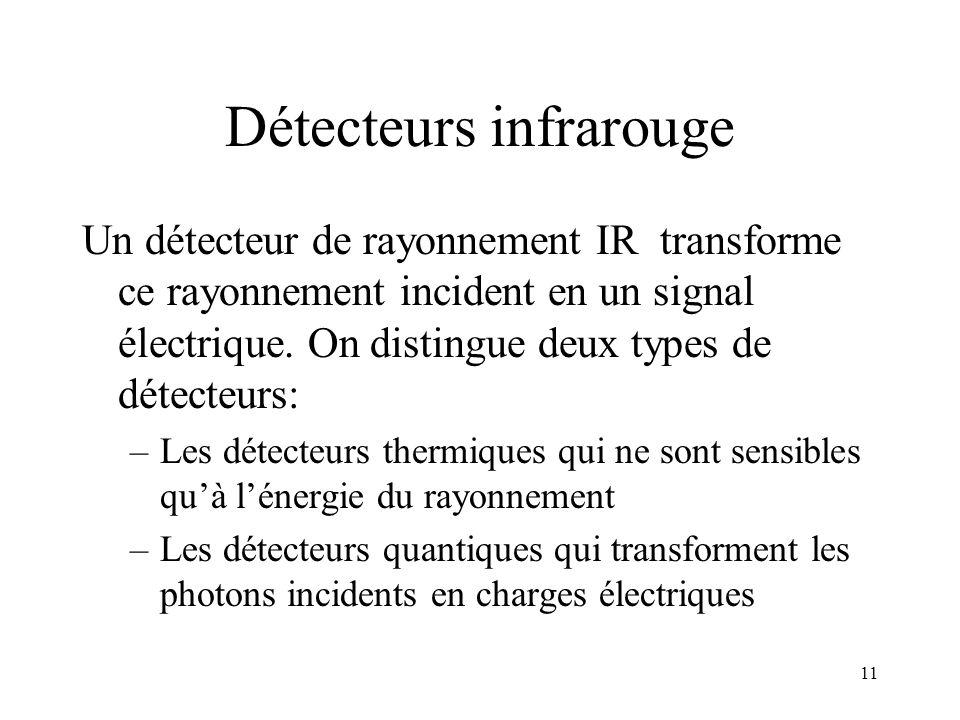 11 Détecteurs infrarouge Un détecteur de rayonnement IR transforme ce rayonnement incident en un signal électrique. On distingue deux types de détecte