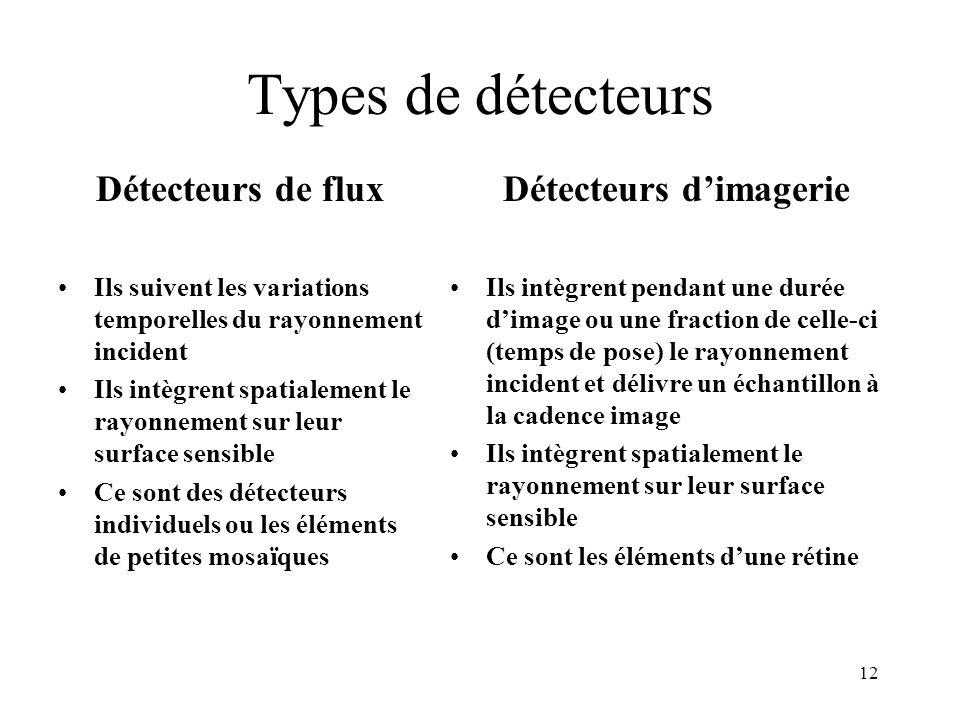 12 Types de détecteurs Détecteurs de flux Ils suivent les variations temporelles du rayonnement incident Ils intègrent spatialement le rayonnement sur