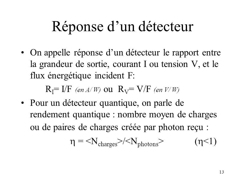 13 Réponse dun détecteur On appelle réponse dun détecteur le rapport entre la grandeur de sortie, courant I ou tension V, et le flux énergétique incid