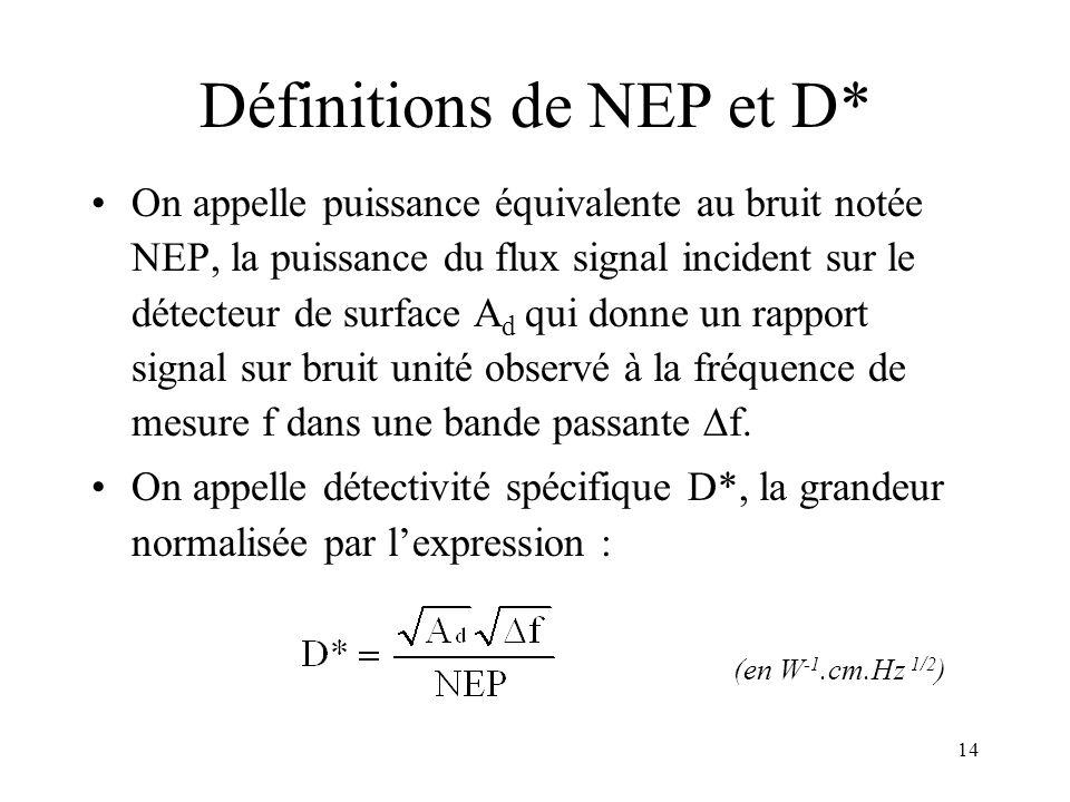 14 Définitions de NEP et D* On appelle puissance équivalente au bruit notée NEP, la puissance du flux signal incident sur le détecteur de surface A d
