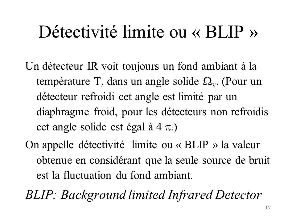 17 Détectivité limite ou « BLIP » Un détecteur IR voit toujours un fond ambiant à la température T, dans un angle solide v. (Pour un détecteur refroid