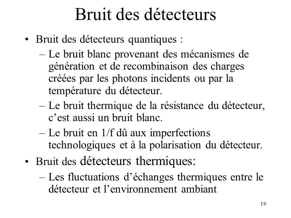 19 Bruit des détecteurs Bruit des détecteurs quantiques : –Le bruit blanc provenant des mécanismes de génération et de recombinaison des charges créée