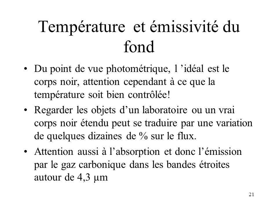 21 Température et émissivité du fond Du point de vue photométrique, l idéal est le corps noir, attention cependant à ce que la température soit bien c