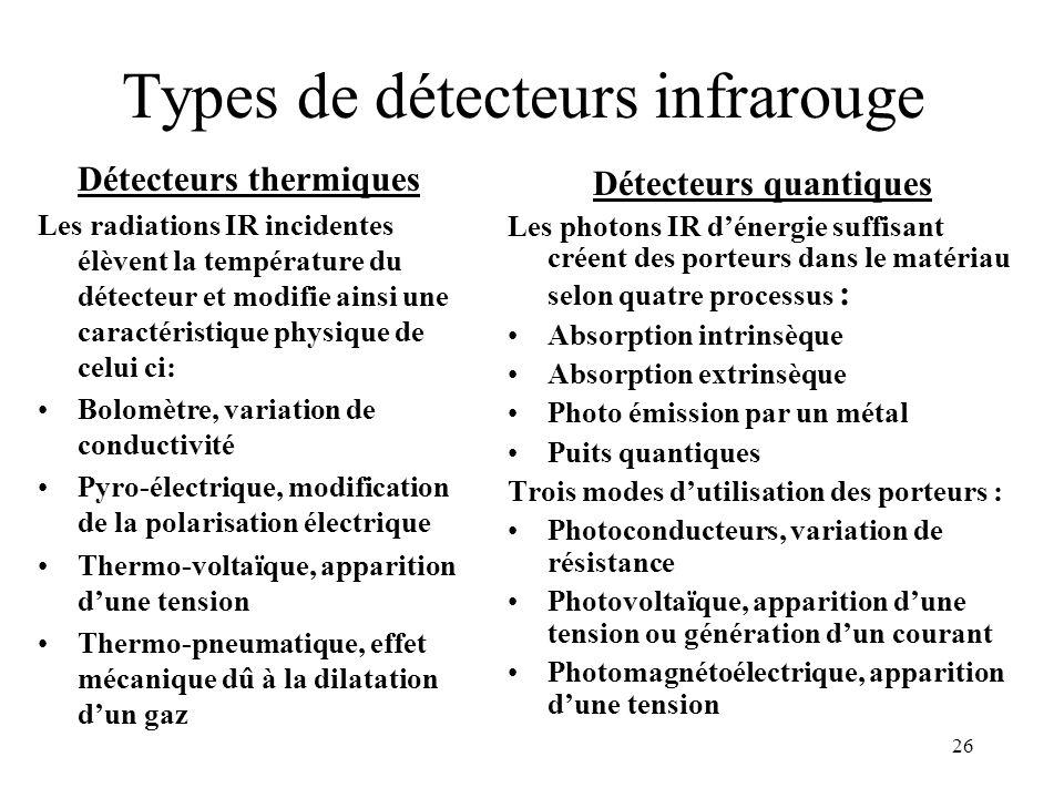 26 Types de détecteurs infrarouge Détecteurs quantiques Les photons IR dénergie suffisant créent des porteurs dans le matériau selon quatre processus