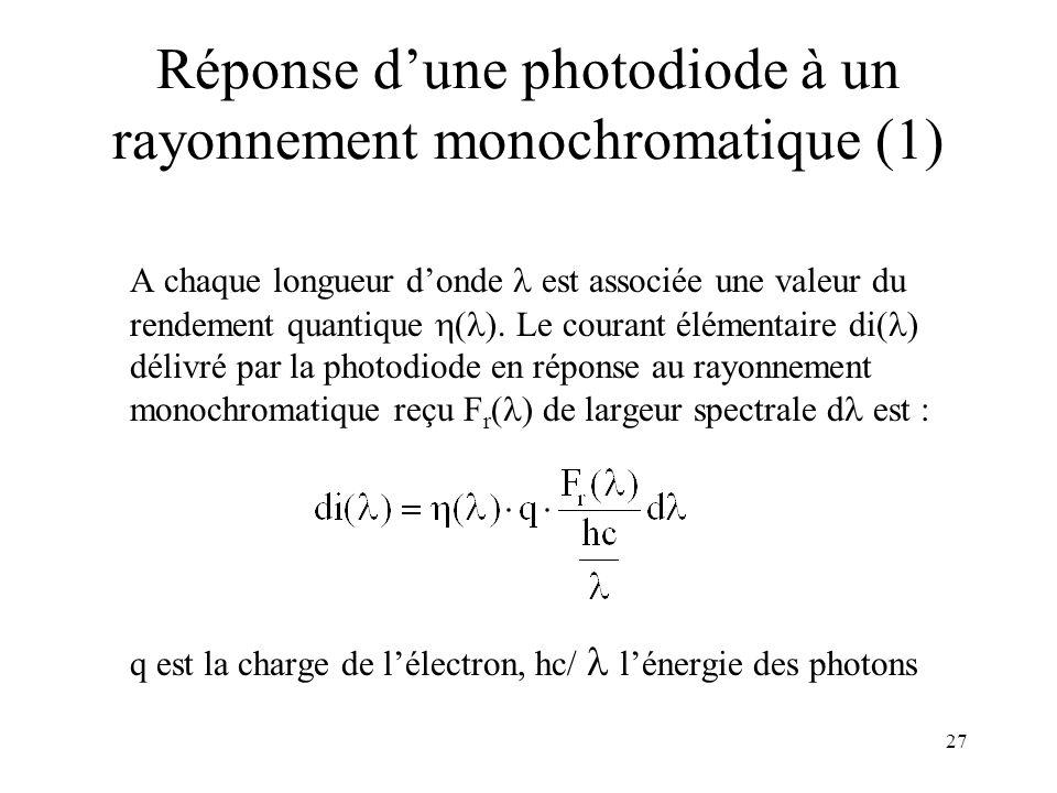 27 Réponse dune photodiode à un rayonnement monochromatique (1) A chaque longueur donde est associée une valeur du rendement quantique ( ). Le courant