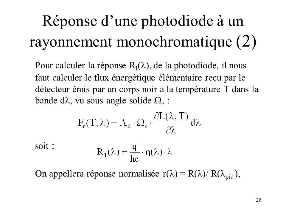 28 Réponse dune photodiode à un rayonnement monochromatique (2) Pour calculer la réponse R I ( ), de la photodiode, il nous faut calculer le flux éner