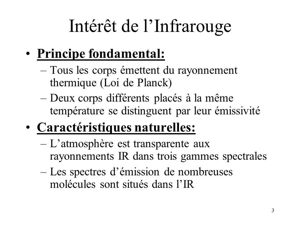 3 Intérêt de lInfrarouge Principe fondamental: –Tous les corps émettent du rayonnement thermique (Loi de Planck) –Deux corps différents placés à la mê