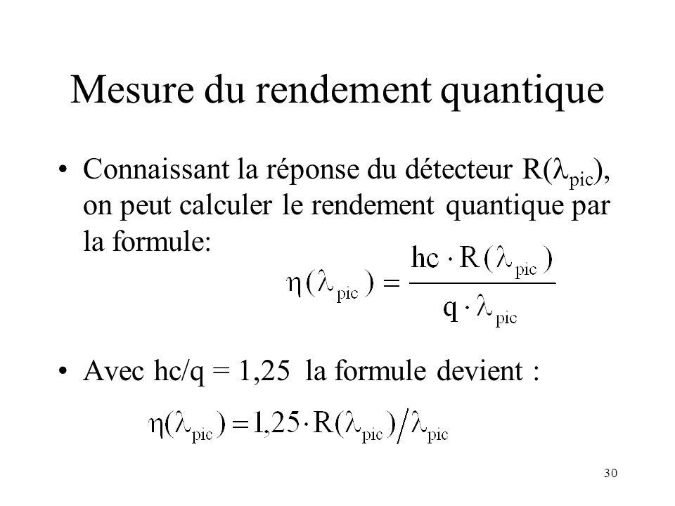 30 Mesure du rendement quantique Connaissant la réponse du détecteur R( pic ), on peut calculer le rendement quantique par la formule: Avec hc/q = 1,2