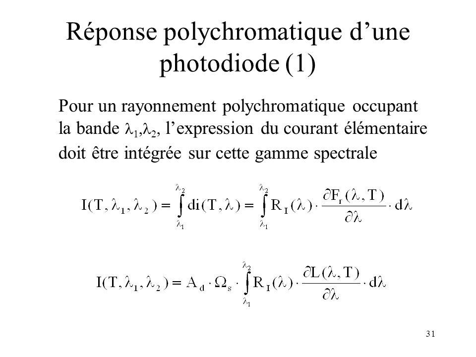 31 Réponse polychromatique dune photodiode (1) Pour un rayonnement polychromatique occupant la bande 1, 2, lexpression du courant élémentaire doit êtr