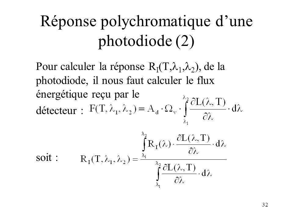 32 Réponse polychromatique dune photodiode (2) Pour calculer la réponse R I (T, 1, 2 ), de la photodiode, il nous faut calculer le flux énergétique re