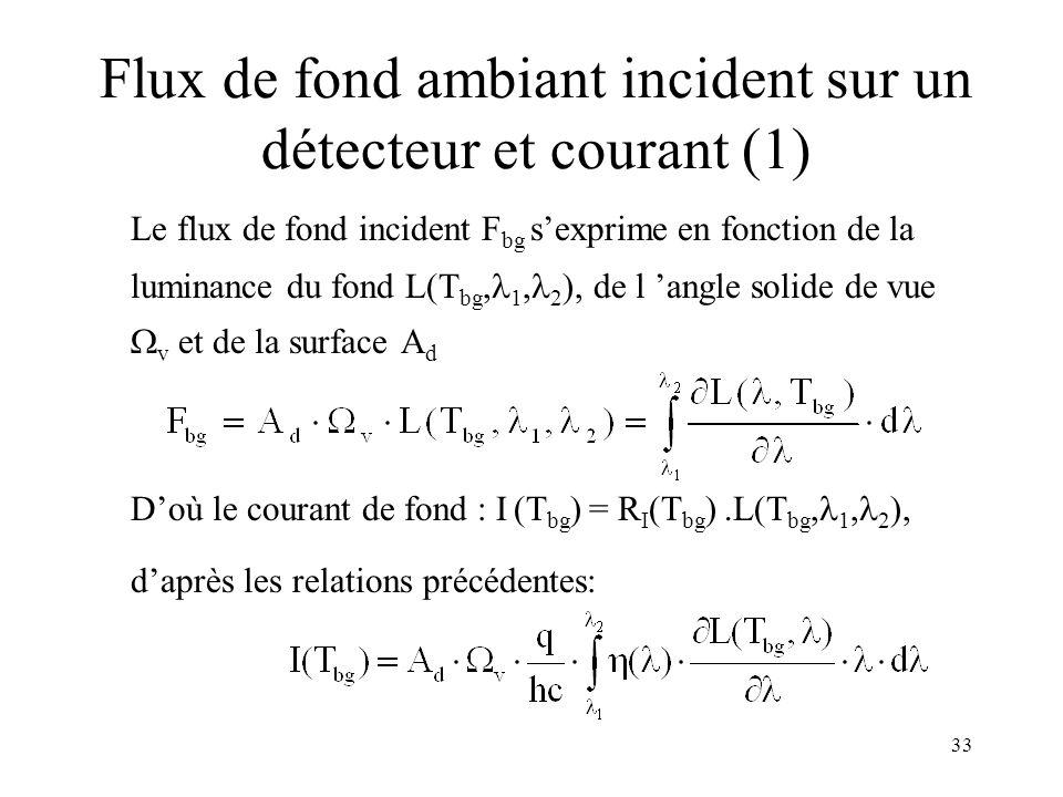 33 Flux de fond ambiant incident sur un détecteur et courant (1) Le flux de fond incident F bg sexprime en fonction de la luminance du fond L(T bg, 1,