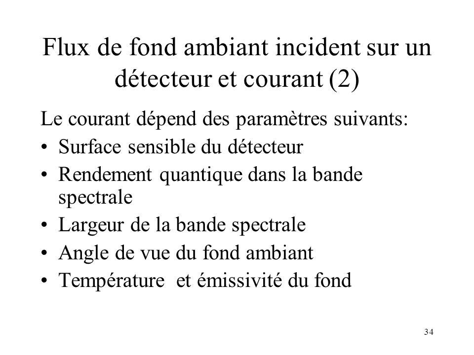 34 Flux de fond ambiant incident sur un détecteur et courant (2) Le courant dépend des paramètres suivants: Surface sensible du détecteur Rendement qu