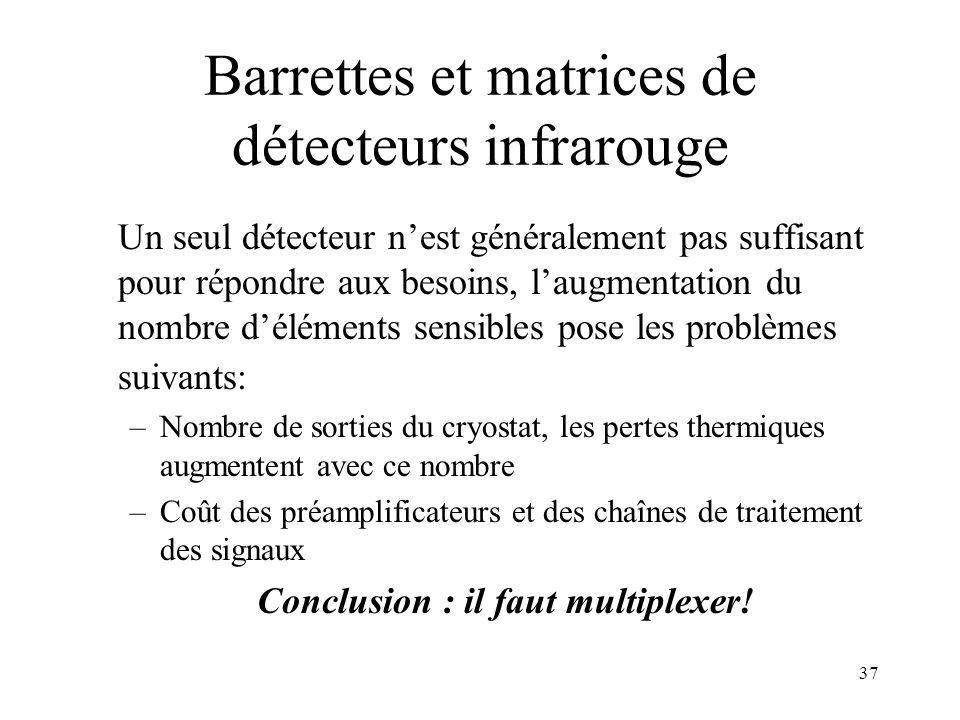 37 Barrettes et matrices de détecteurs infrarouge Un seul détecteur nest généralement pas suffisant pour répondre aux besoins, laugmentation du nombre