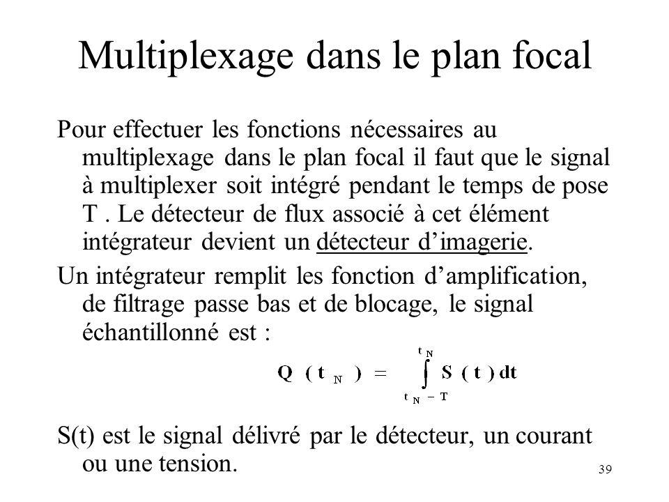 39 Multiplexage dans le plan focal Pour effectuer les fonctions nécessaires au multiplexage dans le plan focal il faut que le signal à multiplexer soi