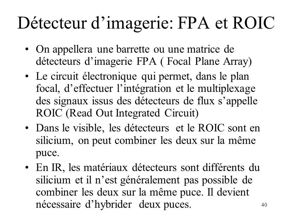 40 Détecteur dimagerie: FPA et ROIC On appellera une barrette ou une matrice de détecteurs dimagerie FPA ( Focal Plane Array) Le circuit électronique